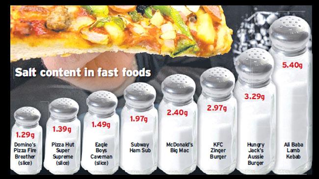 How Much Is 1000 Mg Sodium Salt